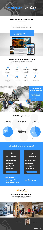 Sportalpen Mediadaten