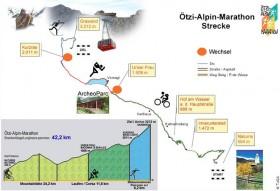 Streckenlayout Ötzi Alpin