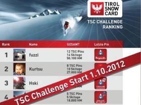 Ranking TSC Challenge
