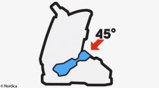 45 Grad Verschlusssystem