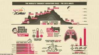 Infografik-X-Alps